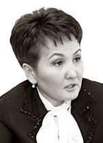 Айгүл Ісімақова