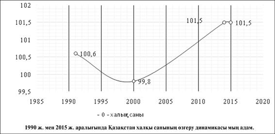 grafika-1